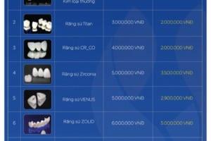 Bảng giá bọc răng sứ tại Nha khoa Quốc tế Nevada