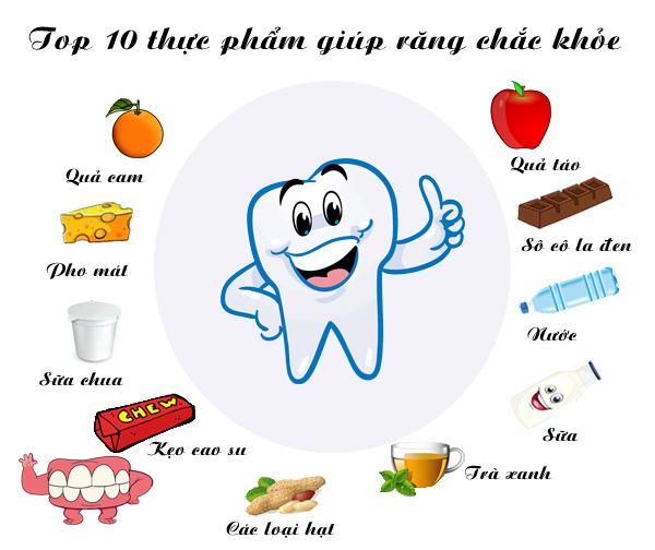 sưng nướu răng làm sao hết, viêm nướu răng làm sao hết, bị sưng nướu răng làm sao hết, sưng nướu răng làm sao cho hết