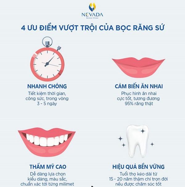 Bọc răng sứ 1 chiếc có được không