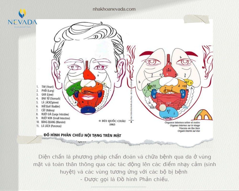 cách chữa nhiệt miệng bằng diện chẩn, chữa nhiệt miệng bằng châm cứu, diện chẩn chữa nhiệt miệng, chữa nhiệt miệng bằng phương pháp diện chẩn